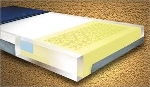 Mason Multi-Ply ShearCare Pressure Reducing Mattress #1100SC
